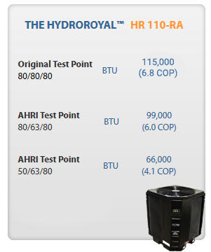 Hydro Royal HR110-RA